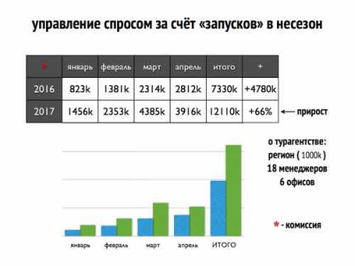 денежная эволюция в москве, в эту субботу
